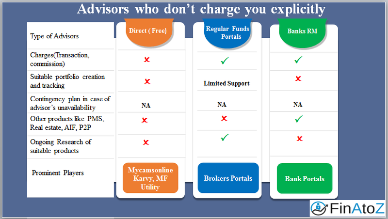 Financial Advisors who don't charge you explictly